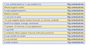 Alcohol And Carbs Chart The Low Carb Beer Myth Why It Wont Help Your Waistline