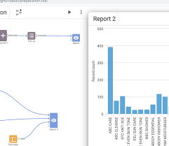 Creating Reports Interactive Charts Filters And Dynamic