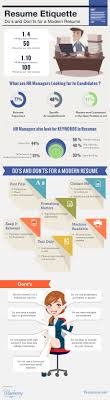 Resume Dos And Don Ts Resume Etiquette Do's And Don'ts 7
