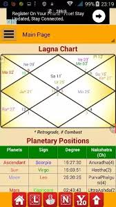 Free Rashi Chart What Would My Life Be On Basis Of Horoscope Quora