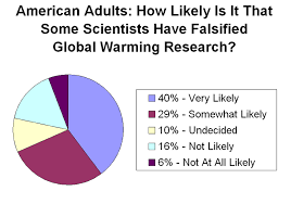 global warming essay deutsch coursework affordable  effects of global warming on humans