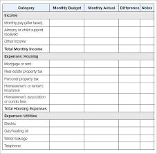 sample household budget home budget template sample home budget 10 documents in pdf excel
