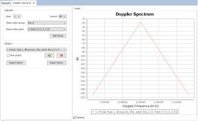 11 6 Doppler Spectrum Us 6 2 10 Newfasant
