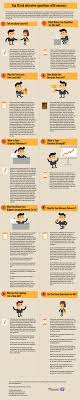Top 10 Job Interview Questions With Answers Infographic Imdiversity