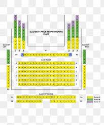 Carolina Theater Seating Chart Grand Theatre Wolverhampton Swansea Grand Theatre Grand