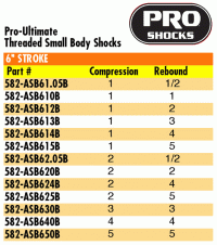 Carrera Shock Chart Pro Shock Valving Chart Pictures To