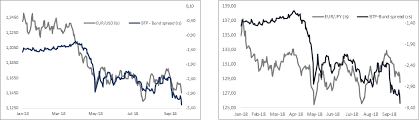 Euro Too Big A Risk For Such A Small Prize Seeking Alpha