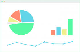 Charts Google Charts In Filemaker Db Services Filemaker Today