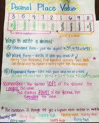Decimal Place Value Anchor Chart Fab 5th Fun Math