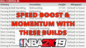 Speed Boosting Chart 2k19 Every Build That Can Get 86 Ball Control Speed Boost Momentum With These Builds Nba 2k19