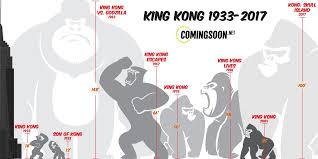 King Kong Size Chart Album On Imgur