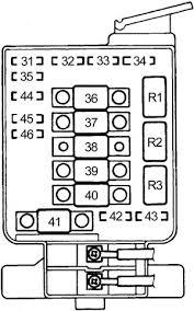 1993 Honda Civic Fuse Diagram Honda Civic Del Sol 1993 Fuse Box Diagram