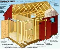 garden sheds plans. Plans For Sheds And Outdoor Storage Garden R