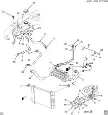 chevy express engine diagram 1999 Oldsmobile Intrigue Engine Diagram How Change Electric Seat Motor