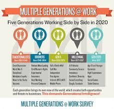 The 5 Generation Workforce