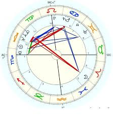 Macron Natal Chart Practice Chart Guess What You Wanna Astrologers Community