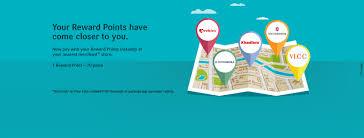 Sbi Credit Card Rewards Redeem Reward Points Sbi Cards