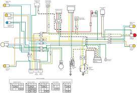 honda xrm 110 wiring diagram wiring diagram Honda Xrm 110 Wiring Diagram honda wiring diagram diagrams for cars honda xrm 110 wiring diagram pdf
