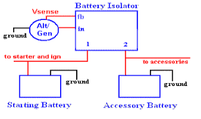 battery isolator wiring diagram wiring diagram and hernes battery doctor 150 isolator batterymart battery isolators dual system wiring diagram source