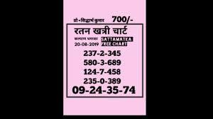 Ratan Khatri Chart Kalyan Ratan Khatri Chart 20 08 2019 Sattamatka Chart