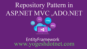 Design Patterns Examples In Net Repository Pattern C Mvc Example Lecture 14 Part 2 Hindi