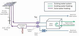 ao smith motor wiring diagrams awesome a o smith water heater wiring ao smith motor wiring diagrams awesome a o smith water heater wiring diagram electrical wiring diagrams