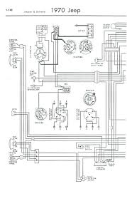 1973 jeep commando wiring diagram vehiclepad 1973 jeep commando wiring diagram solenoid 1973 database