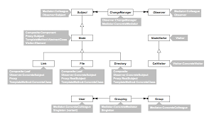 Observer Pattern Javascript Interesting Inspiration Ideas