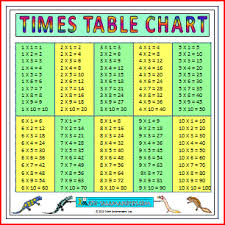 Free Printable Times Table Chart Copy Of Times Table Grids Lessons Tes Teach