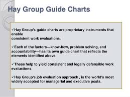 Hay Guide Chart Point System Hay Guide Chart Pptx Autosaved