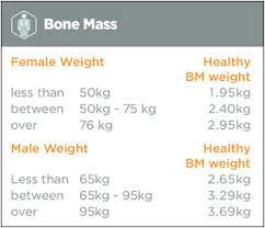 Healthy Muscle Mass Percentage Chart Understanding Your Measurements Tanita