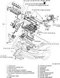 similiar 2002 mazda protege 2 0 engine diagram keywords mazda 626 engine diagram mazda 626 fuse box diagram mazda b3000 engine