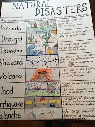 Learn how to draw earthquake pictures using these outlines or print just for coloring. Pin On 2nd Grade Science