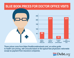 Baby Doctor Visit Chart How Much A Doctor Visit Will Costs You Blue Book Prices