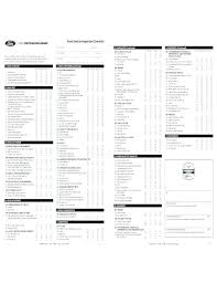 Vehicle Daily Check Sheet Template Van Checklist Form Inspection