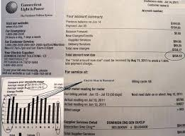 Average Electric Bill For Apartment How Much Does Utilities Cost Extraordinary Average Gas And Electric Bill For 2 Bedroom Apartment