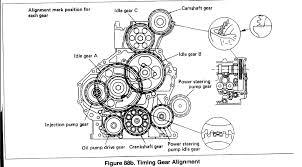 isuzu 4he1 engine diagram detailed wiring diagram isuzu 4he1 engine diagram data wiring diagram 1995 isuzu starter wiring diagram isuzu 4he1 engine diagram