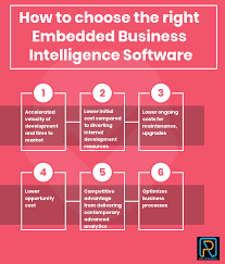Embedded Computing Systems Applications Optimization And Advanced Design How To Select The Best Embedded Business Intelligence
