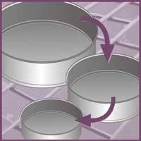 Cakeometer Convert Baking Tin Sizes
