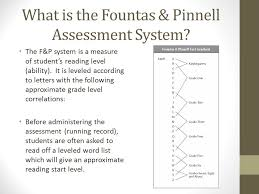 Fountas And Pinnell Where To Start Chart Fountas Pinnell Reading Assessment Rebecca Mccormick Edad
