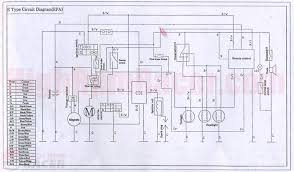 tao tao 125 atv wiring diagram 2014 dolgular com wiring diagram for 110cc 4 wheeler at Tao Tao 110 Wiring Diagram