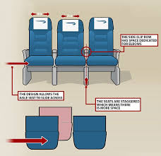 aisle seat. Perfect Seat In The Proposed Layout Middle Seat Is Positioned Further Back Than  Aisle And Throughout Aisle Seat