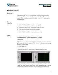 Labview Chart Multiple Plots Labview Graphs Charts Arrays And Clusters