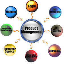 How To Get Into Management Phd Career Series How To Break Into Product Management
