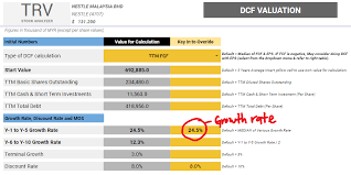 Dcf Valuation Example Reverse Discounted Cash Flow Rdcf Of Nestle Trv Stock