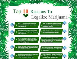 legalization of medical marijuana essay medical marijuana persuasive speech essays