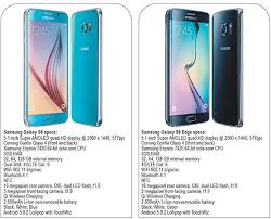 samsung galaxy s6 price. the galaxy strikes back: samsung\u0027s s6 and edge | technology, business features, philippine star philstar.com samsung price