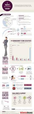list of good women empowerment slogans com women entrepreneurs and startup statistics