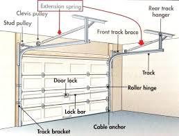garage door springs cost replacing garage door spring replacing garage door spring doors average cost install