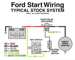 starter relay wiring diagram starter image wiring wiring diagram starter relay jodebal com on starter relay wiring diagram